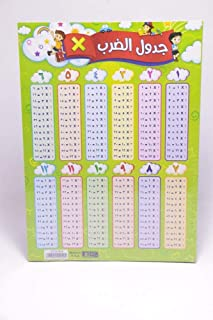 Sbc Multiplication table 2174004 - Multi color