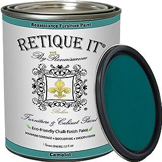Retique It Chalk Finish Paint by Renaissance – Non Toxic, Eco-Friendly Chalk..