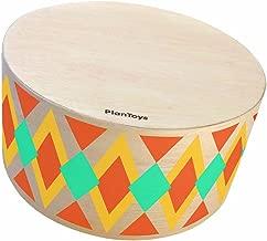 hollow drum instrument
