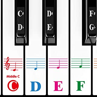 Piano Keyboard Stickers for 88/61/54/49/37 Key. Large...