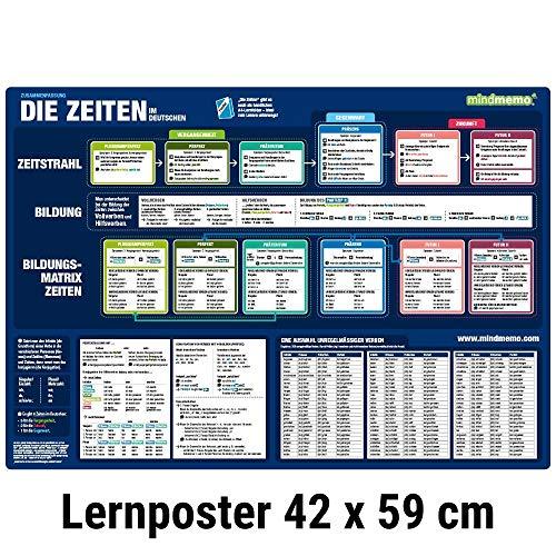mindmemo Lernposter - Die deutschen Zeiten deutsche Grammatik lernen für Kinder Erwachsene Lernhilfe Zusammenfassung Poster DIN A2 42x59 cm PremiumEdition in Transportrolle