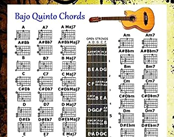 BAJO QUINTO CHORDS POSTER & NOTE LOCATOR & 5 POSITION LOGO