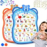 My ABC Talking Friend Interactive Alphabet Toy Talking Poster Wall Chart, Educational Toy for Learning Toddlers, Age 2+ Year Old, Kindergarten, Preschool Boys and Girls