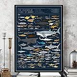 Leinwanddruck Hauptdekoration Malerei Hai Tierfigur