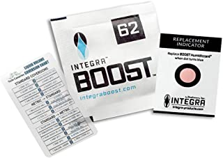 Integra Boost Medium 8 Gram Humidity Pack 62% (36 Pack) – 2-Way Humidity Control
