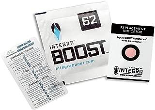 Integra Boost RH 62% 2 Way Humidity Control (4 Gram - 25 Small Packets) + Twin Canaries Chart