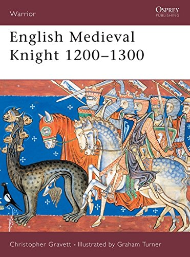 English Medieval Knight 1200–1300 (Warrior)