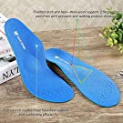 WAKI HOME Orthotics Insoles/Inserts/Pads with Arch Supports for Flat Feet,Plantar Fasciitis,Feet Pain,Pronation,Metatarsal Support for Men and Women #3