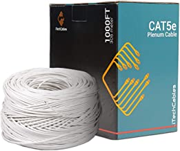 cat5e plenum patch cable