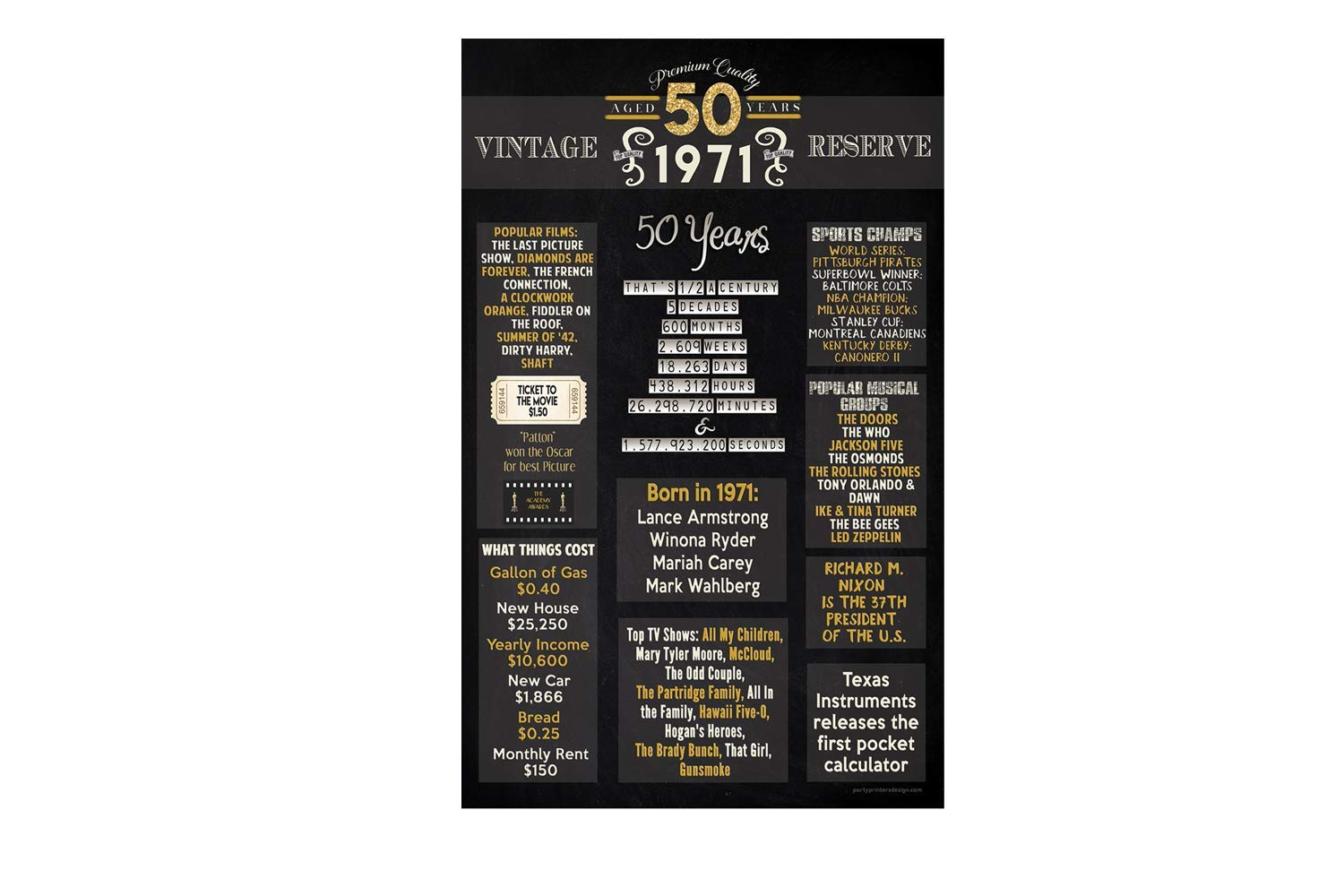 Back in High material 1971 Ranking TOP20 50th Printed Poster 11x17 Birthday