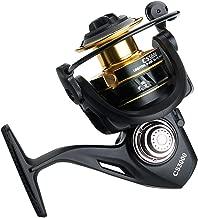 Lohastour Fishing Reels Spinning - High Speed Smooth Bass Fishing Reels for Freshwater Saltwater