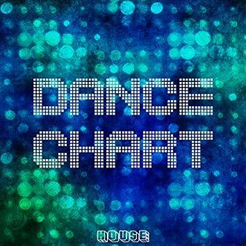 Dance Chart - House