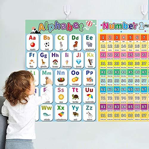 JeVenis 2 PCS Pädagogisches Vorschulposter ABC Alphabet Poster für Kleinkinder und Kinder Kindergarten Heimschule Kindergarten Klassenzimmer