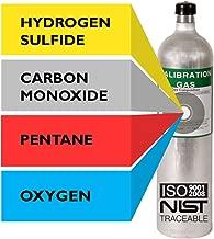 Multi Calibration Gas Mix: 25 PPM Hydrogen Sulfide, 100 PPM Carbon Monoxide, 0.35% (25% LEL) Pentane, 19% Oxygen, Balance Nitrogen (58 Liter)