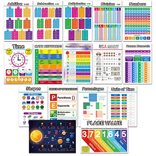 16 Educational Math Posters for Elementary School Middle School Classroom Decorations Home School Supply - Multiplication, Numbers, Math Keywords, Time, Place Value, Solar System,Roman Numerals