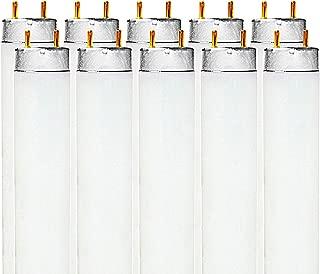 Luxrite LR20761 (10-Pack) F17T8/735 17-Watt 2 FT T8 Fluorescent Tube Light Bulb, Natural 3500K, 1350 Lumens, G13 Medium Bi-Pin Base