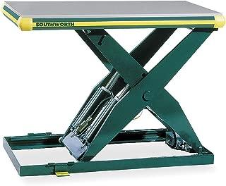 Scissor Lift Table 2000 lb. 115V 1 Phase