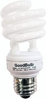 13 Watt Compact Fluorescent Bulb – Warm White Light Bulb – Ultra Mini Spiral..