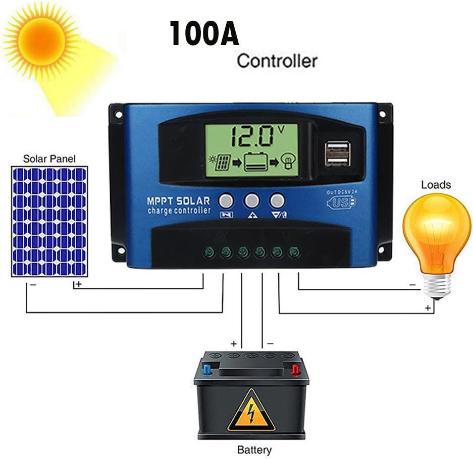 KIOLPO 100A MPPT Solar Charge Controller Solar Panel Battery ...