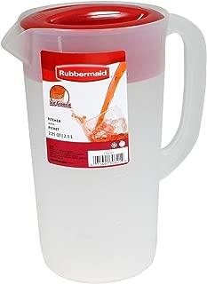 Rubbermaid Ice Guard Pitcher, 2.25 Qt / 2.1 L (Pack of 2)