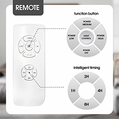 Ceiling Fan with Lights and Remote Control,SNJ Modern Ceiling Fan for Living Room Bedroom Dining Room,Indoor (White)