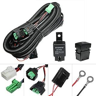 lapp connectors