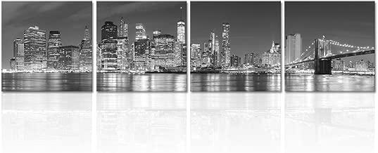 Best panoramic modern art Reviews