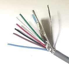 belden alarm cable