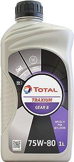 Total Transmission Gear 875W80 - Huile de Transmission pour boîte Manuelle, bidon de 1 Litre