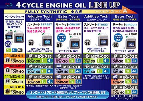 61V5f1SosJL - 『バイク用エンジンオイル AZ(エーゼット)』を6年以上使用してきたユーザーの感想