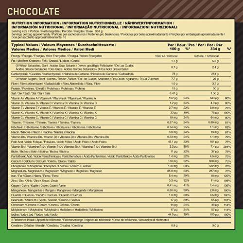 Optimum Nutrition Serious Mass Gainer Chocolate, 1er Pack (1 x 2727 g) - 4