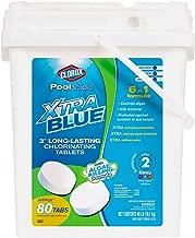 Best 3 chlorine tablets 40 lbs Reviews