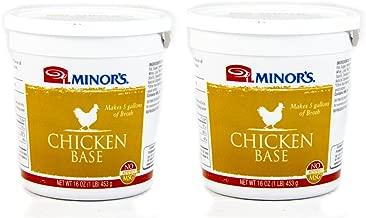 Minor's (Original Formula) Chicken Base - 16 Oz. (Pack of 2)