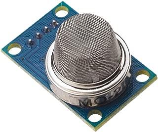 ethanol detector