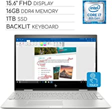 HP Envy X360 2-in-1 2019 Premium 15.6
