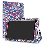 RCA 7 Voyager III Case,LiuShan PU Leather Slim Folding Stand Cover for 7' RCA 7 Voyager III RCT6973W43 Android Tablet,Mushroom Fantasy