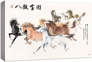 Best eight horses painting Reviews