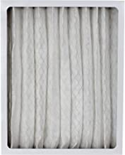Best santa fe advance dehumidifier filters Reviews