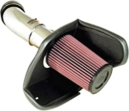 Best 2006 lincoln ls cold air intake Reviews
