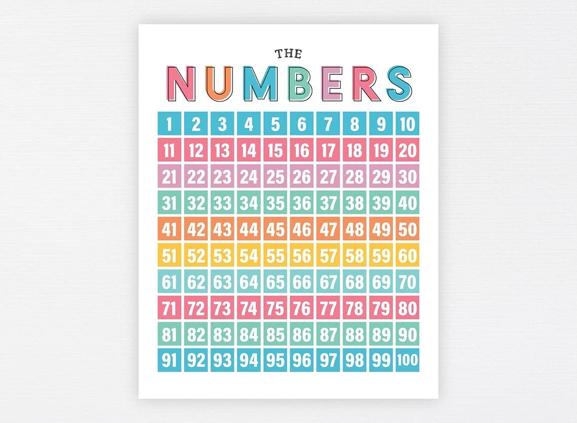 Newest Design Direct sale of manufacturer Numbers 1-100 Education Counting Aid Homeschool · Sale special price