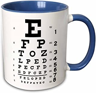 Hidden Message Home Bar Art Eye Doctor Gift Available on Wood /& Canvas Funny Quote Eye Chart Vintage Eye Chart Candy is Dandy