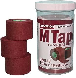 Mueller M-Tape 1.5