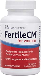 FertileCM: Supports The Production of Fertile Cervical Mucus