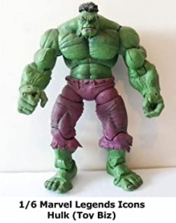 Clip: 1/6 Marvel Legends Icons Hulk (Toy Biz)