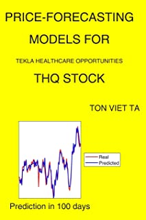 Price-Forecasting Models for Tekla Healthcare Opportunities THQ Stock