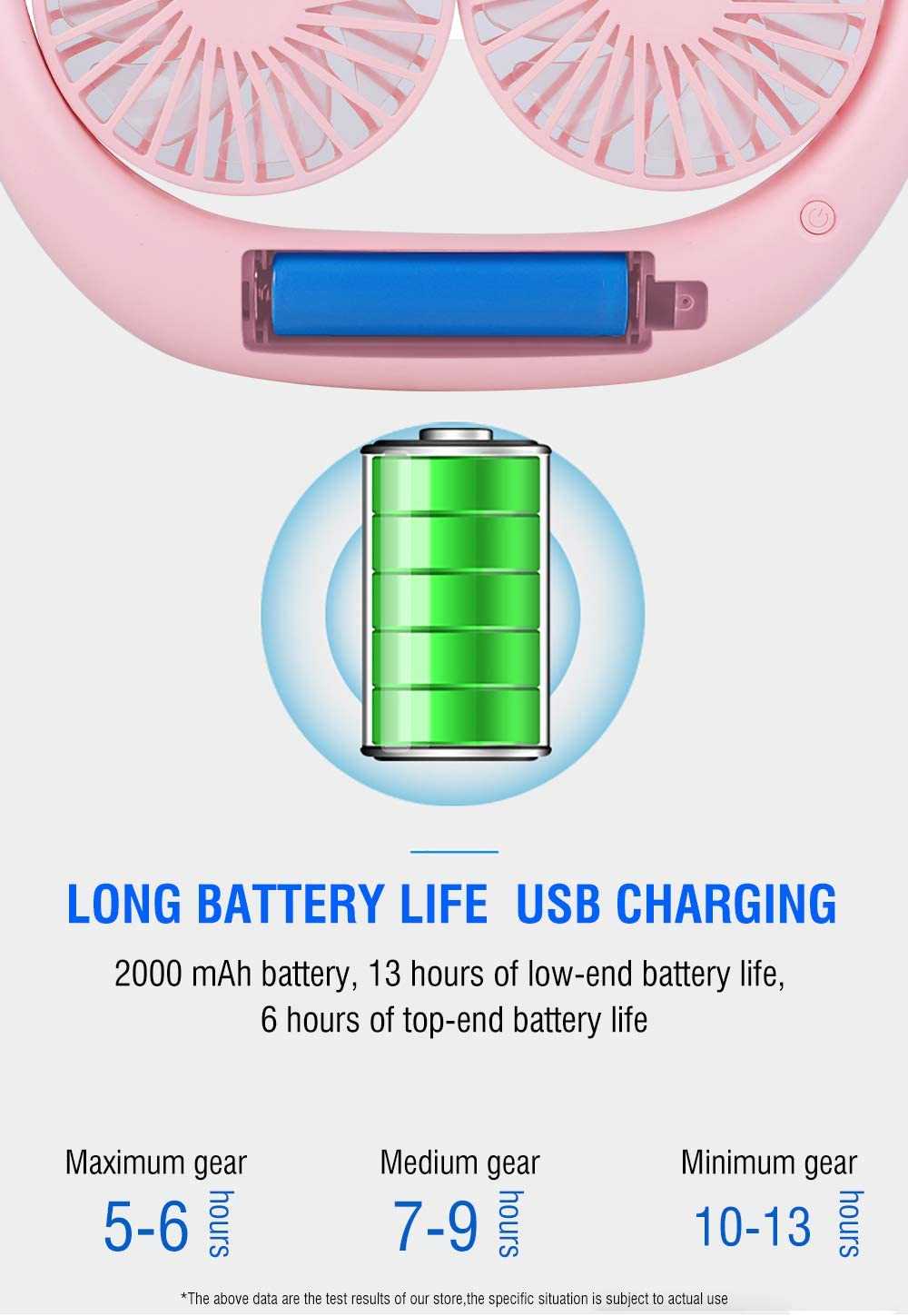 SLuB Portable Hanging Neck Fan,3-Level Wind Regulation,2000mah Standby USB Convenient Charging,360/°Adjustable Personal Fan wiith Aromatherapy Function PINK