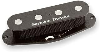Seymour Duncan SCPB-3 Quarter-Pound Single-Coil P-Bass Pickup