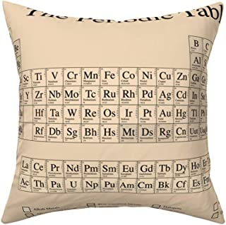Roostery Throw Pillow, Chemistry Periodic Table Science Nerd Geek Math Steampunk Print, Organic Cotton Sateen, Knife Edge Accent Pillow 18in x 18in Optional Insert