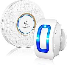 Wireless Motion Sensor Alarm, ELEPOWSTAR Motion Sensor Detect Alert, Motion Detection..