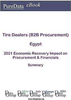 Tire Dealers (B2B Procurement) Egypt Summary: 2021 Economic Recovery Impact on Revenues & Financials